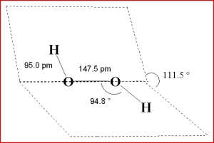 Parameters/Variables that Affect Vapor Phase Hydrogen